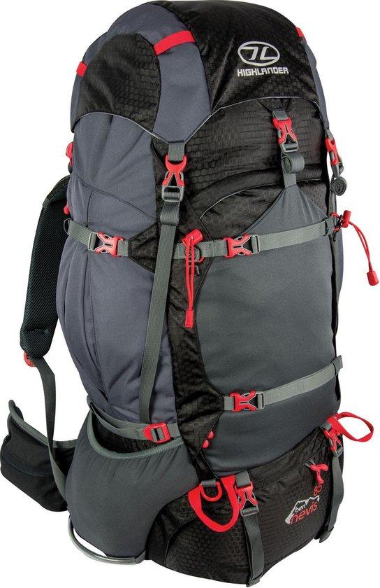 Backpack met rugventilatie
